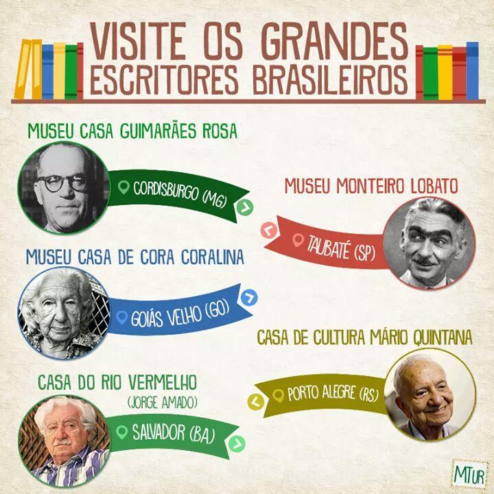 Museu Monteiro Lobato é indicado pelo Ministério do Turismo