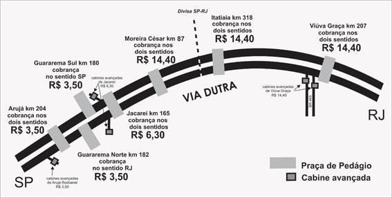Carnaval 2018   CCR NovaDutra realiza Operação Especial de atendimento